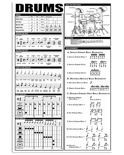 Drums Chart