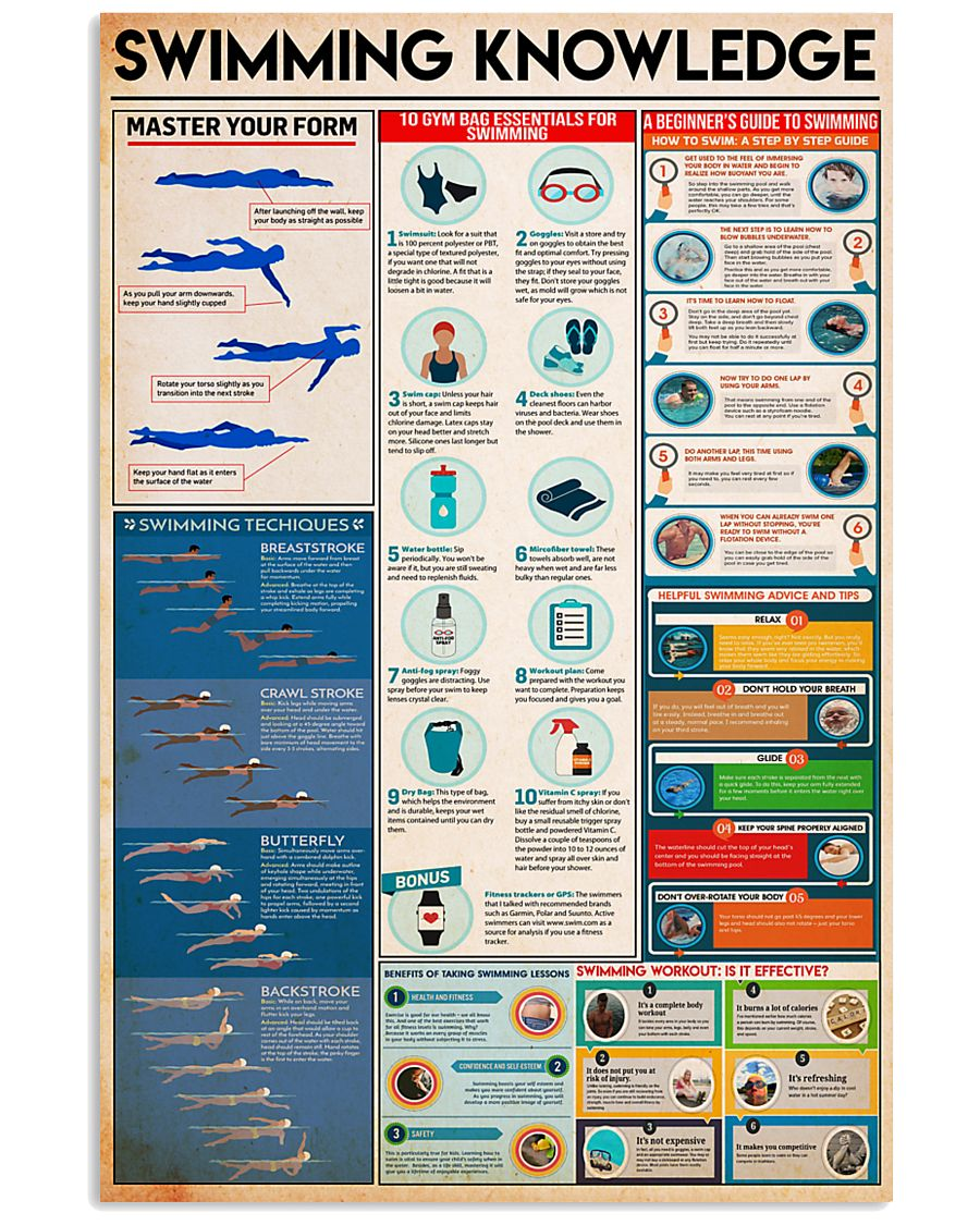 Swimming Knowledge 24x36 Poster