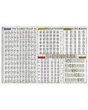 Guitar Chords 17x11 Poster front