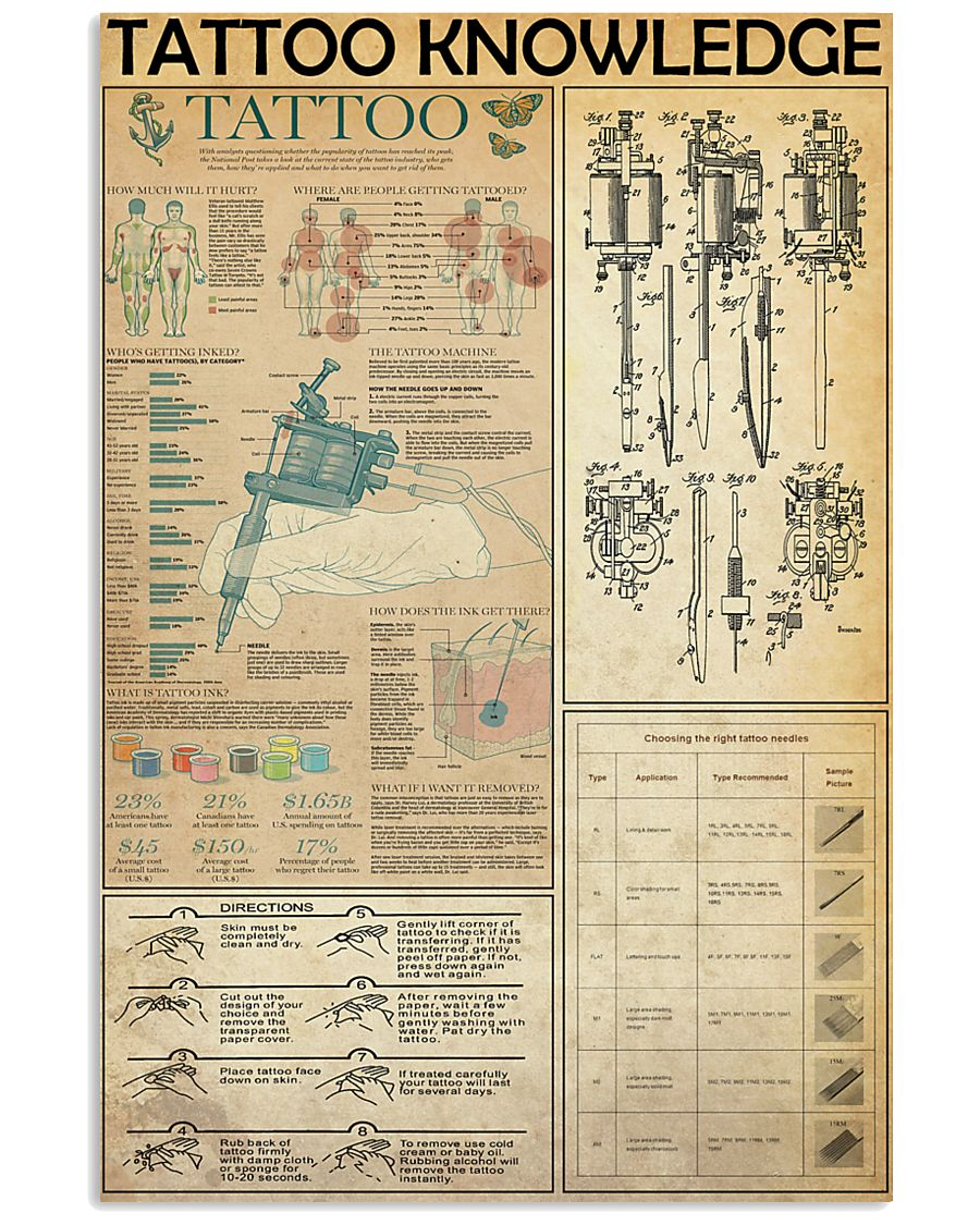 TATTOO KNOWLEDGE  24x36 Poster