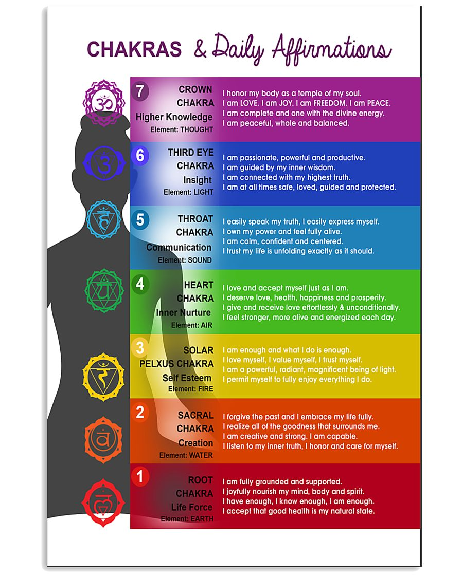 Chakras - Daily Affirmation  11x17 Poster