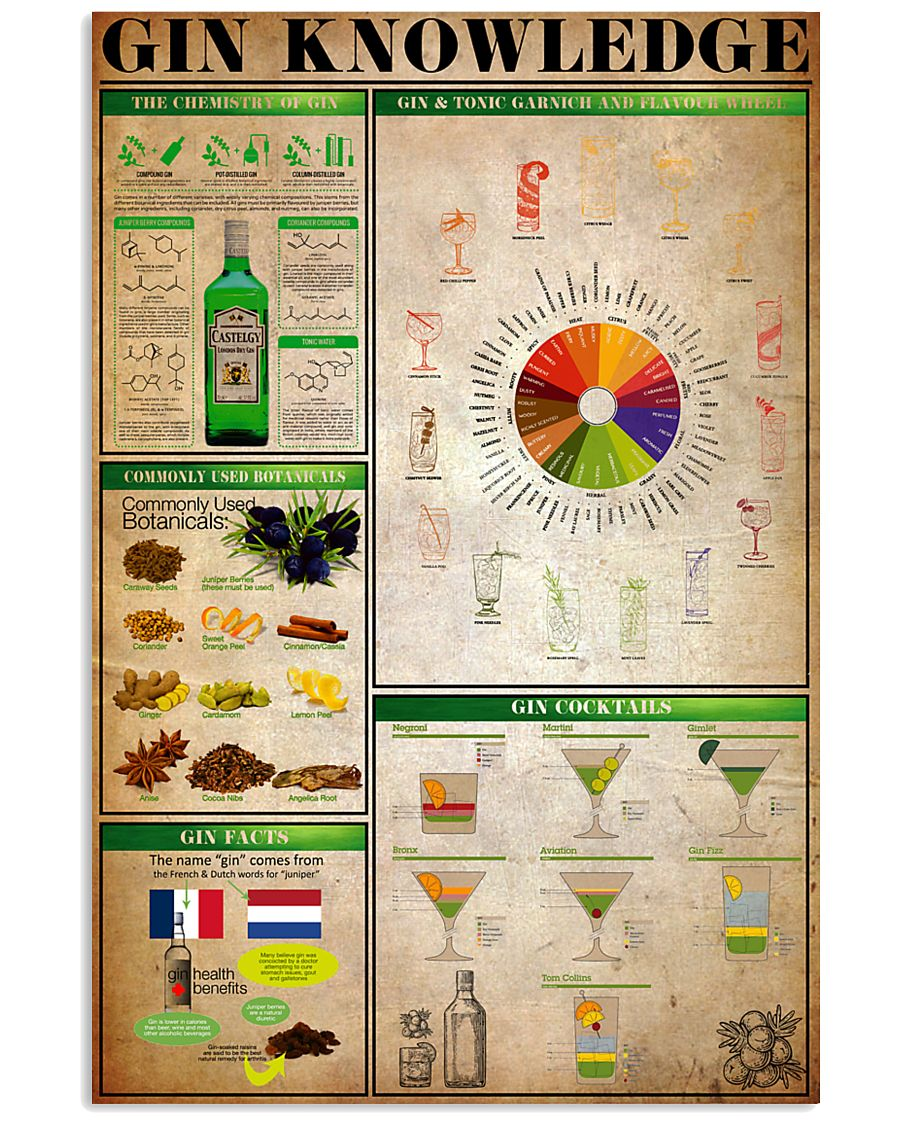 Gin Knowledge 24x36 Poster