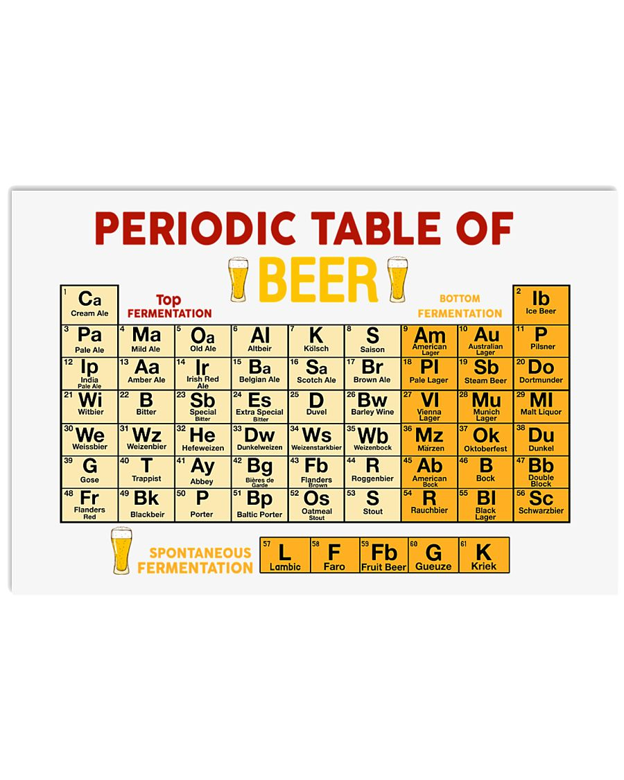 Periodic Table Of Beer 17x11 Poster