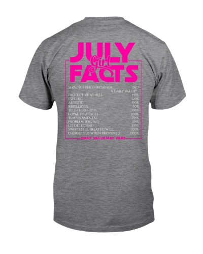 JULY FACT GIRLS