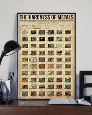 The Hardness Of Metals 11x17 Poster lifestyle-poster-2
