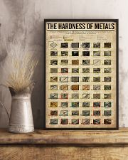 The Hardness Of Metals 11x17 Poster lifestyle-poster-3