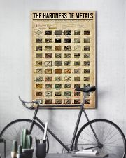 The Hardness Of Metals 11x17 Poster lifestyle-poster-7