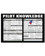 Pilot Knowledge 17x11 Poster front