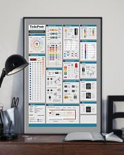Electrician Electronics Cheat Sheet 24x36 Poster lifestyle-poster-2