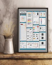 Electrician Electronics Cheat Sheet 24x36 Poster lifestyle-poster-3