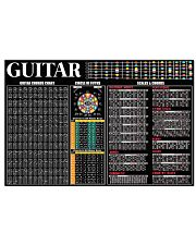 GUITAR 17x11 Poster front