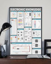 ELECTRONIC 24x36 Poster lifestyle-poster-2