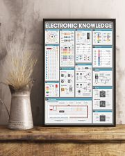 ELECTRONIC 24x36 Poster lifestyle-poster-3