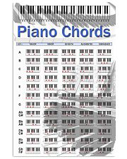 POSTER PIANO 11x17 Poster front