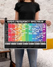 AUDIO FREQUENCY SPECTRUM 24x16 Poster poster-landscape-24x16-lifestyle-20
