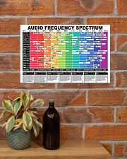 AUDIO FREQUENCY SPECTRUM 17x11 Poster poster-landscape-17x11-lifestyle-23