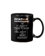 PILOT GIFT - AVIATION TROUBLESHOOTING GUIDE Mug thumbnail