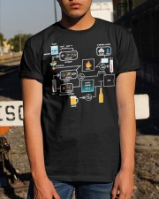 BREWERY CLOTHING - BEER BREWING SCHEMATIC Classic T-Shirt apparel-classic-tshirt-lifestyle-29