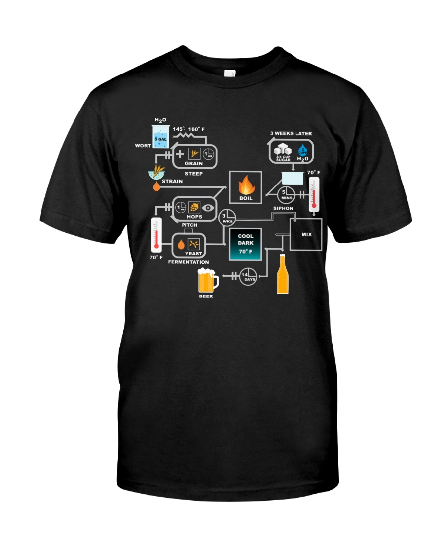 BREWERY CLOTHING - BEER BREWING SCHEMATIC Classic T-Shirt