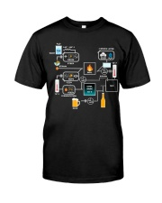 BREWERY CLOTHING - BEER BREWING SCHEMATIC Classic T-Shirt front