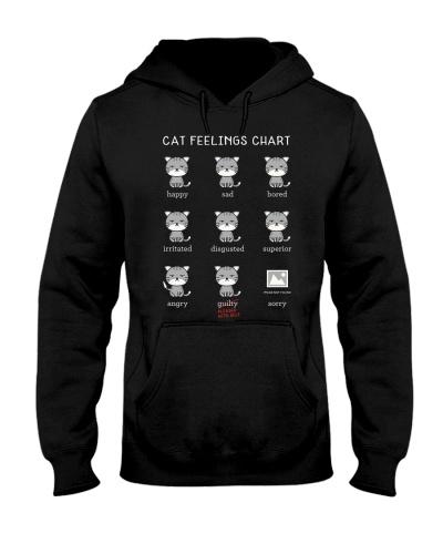 Cat Feelings Chart