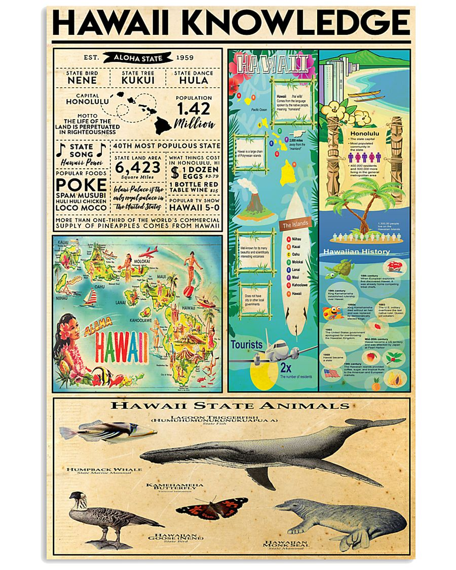 Hawaii Knowledge 11x17 Poster