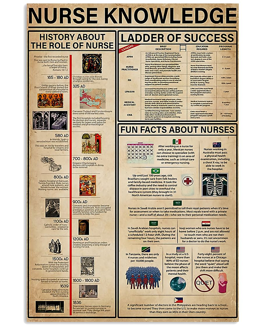 Nurse Knowledge 11x17 Poster
