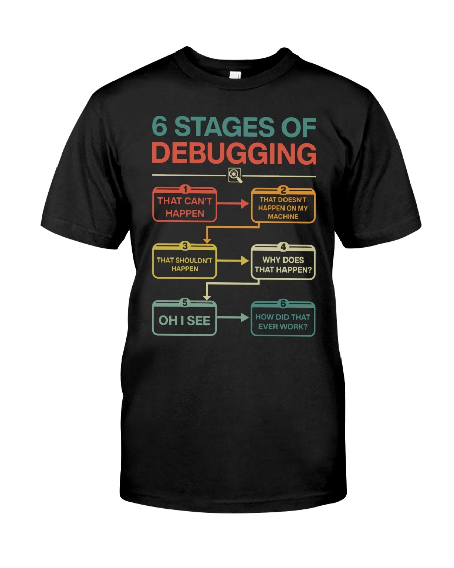 6 Stages Of Debugging That Can't Happen Shirt Premium Fit Mens Tee
