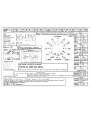Music Theory Master Sheet 24x16 Poster front