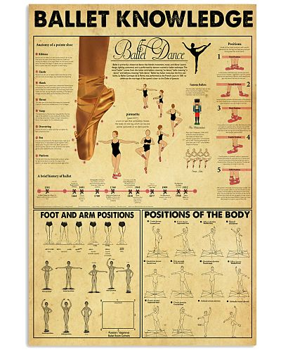 Ballet knowledge poster