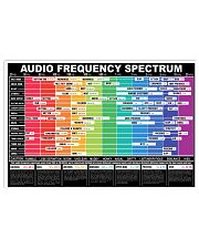 AUDIO FREQUENCY SPECTRUM 24x16 Poster front