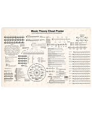 Music Theory  17x11 Poster front