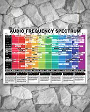 AUDIO FREQUENCY SPECTRUM 17x11 Poster poster-landscape-17x11-lifestyle-13