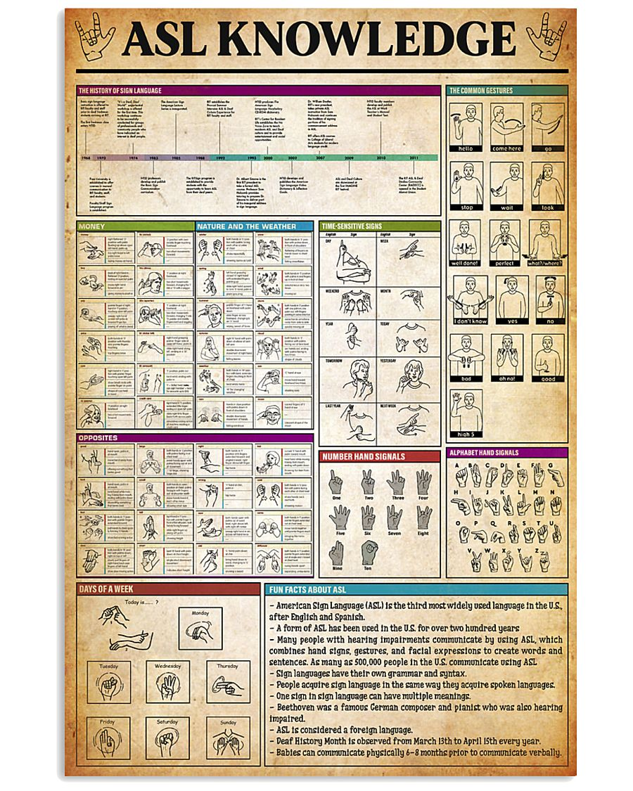 American Sign Language Knowledge Poster 11x17 Poster