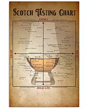 Tasting Chart 11x17 Poster front