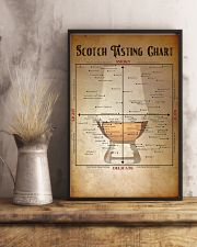 Tasting Chart 11x17 Poster lifestyle-poster-3