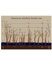 American Whiskey Family Tree 17x11 Poster front