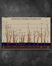 American Whiskey Family Tree 17x11 Poster poster-landscape-17x11-lifestyle-12