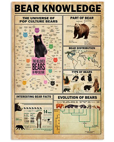 Bear Knowledge