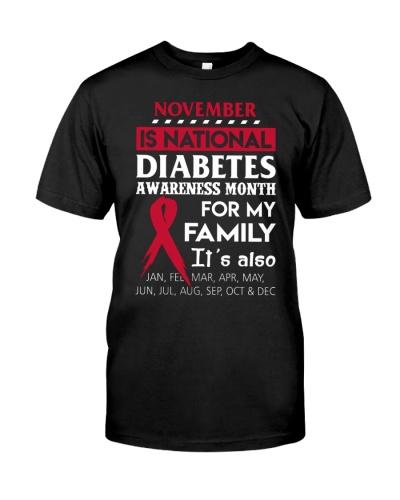 diabetes awareness november is national month