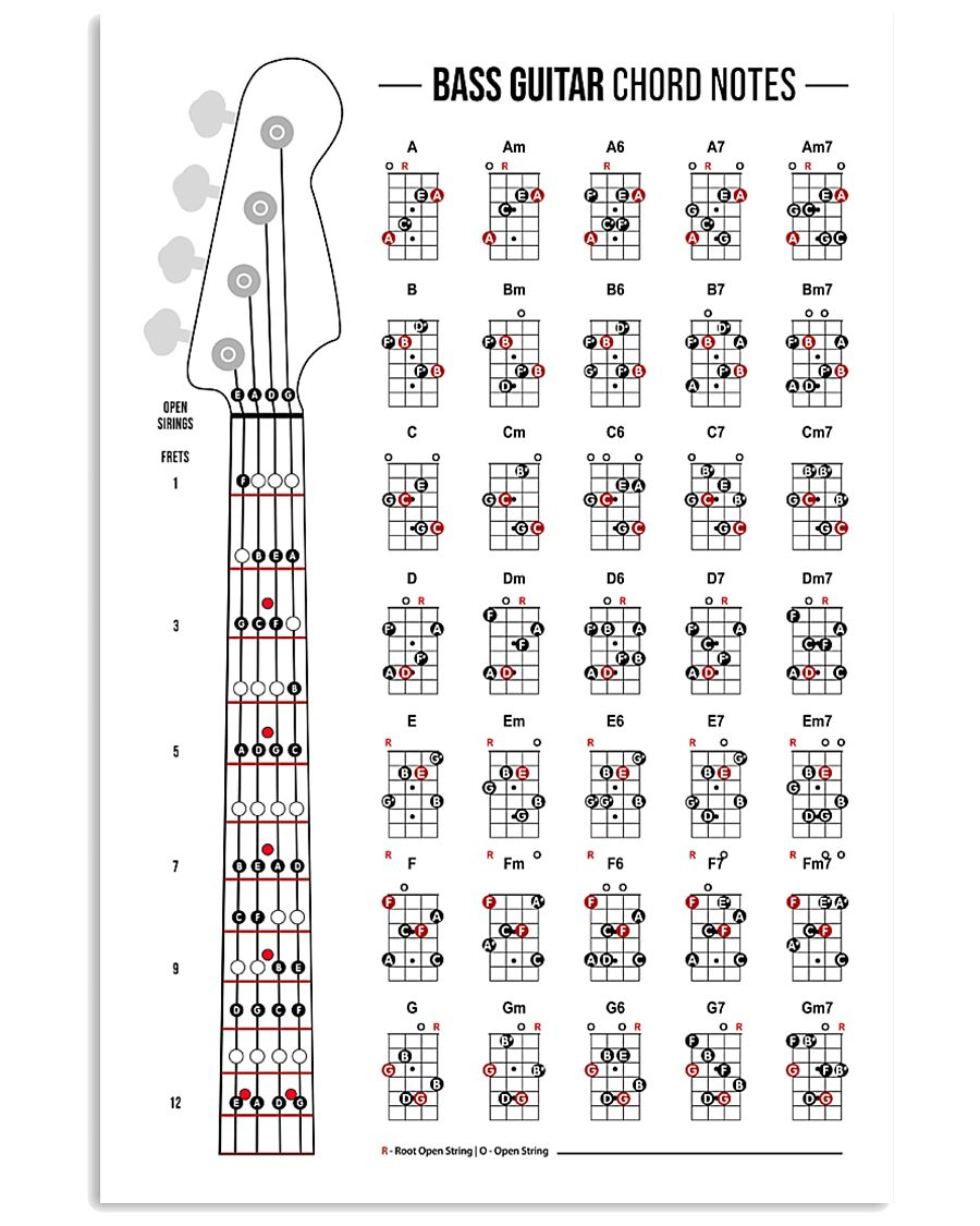Guitar Chord Notes 16x24 Poster