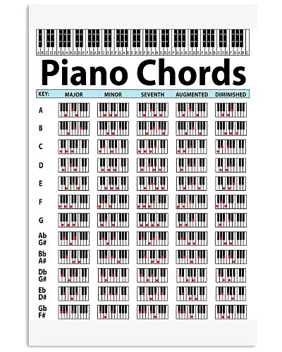Piano Chords Pianist Music Theory Funny Musician