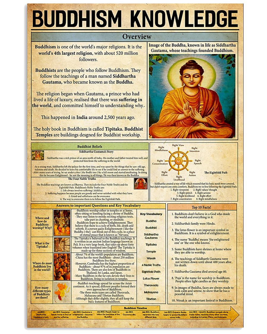 Buddhism Knowledge 11x17 Poster