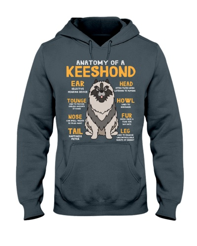 Anatomy of Keeshond Dog