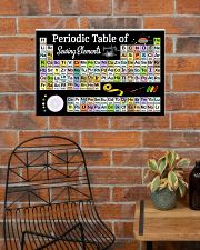 Sewing Elements - Periodic Table Poster 24x16 Poster poster-landscape-24x16-lifestyle-24