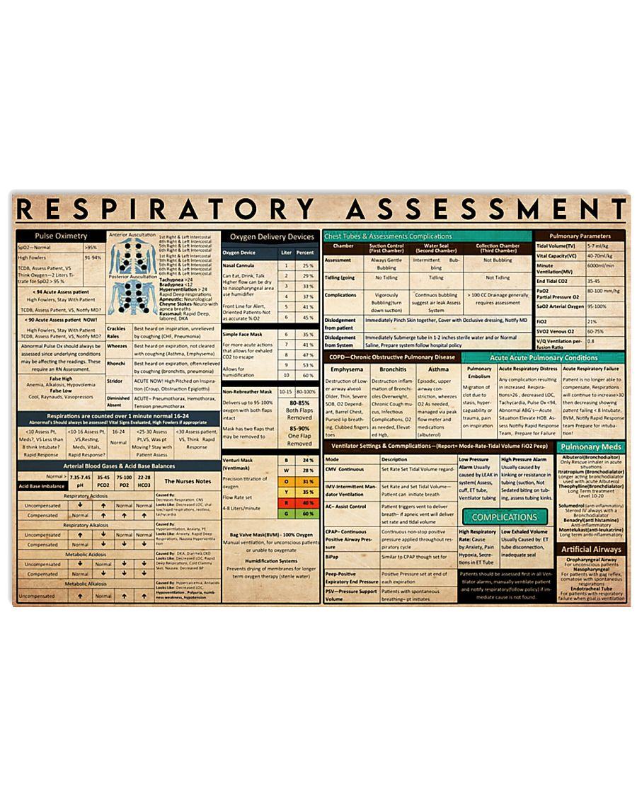 respiratory assessment 36x24 Poster