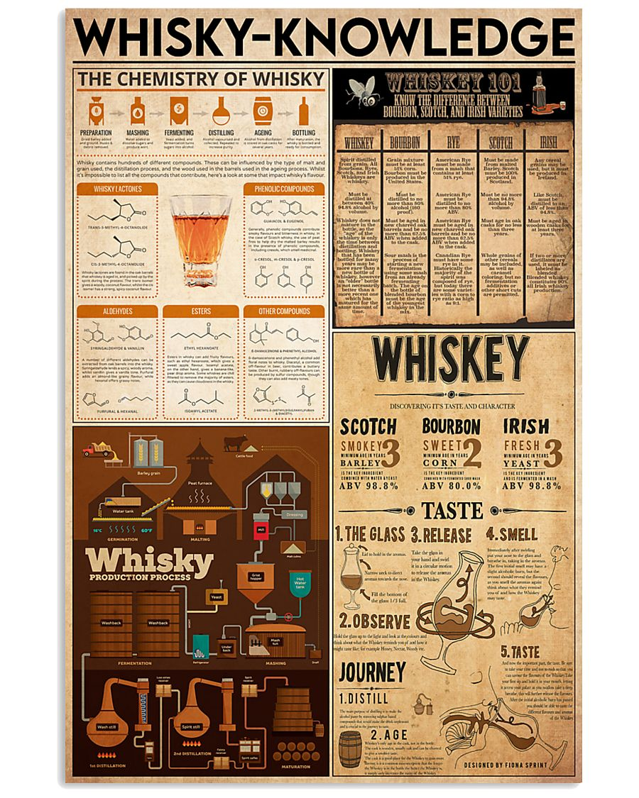 whisky knowledge 16x24 Poster