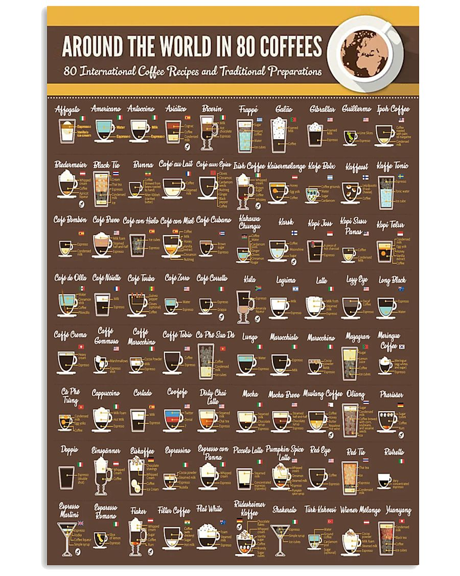 around world coffee 24x36 Poster