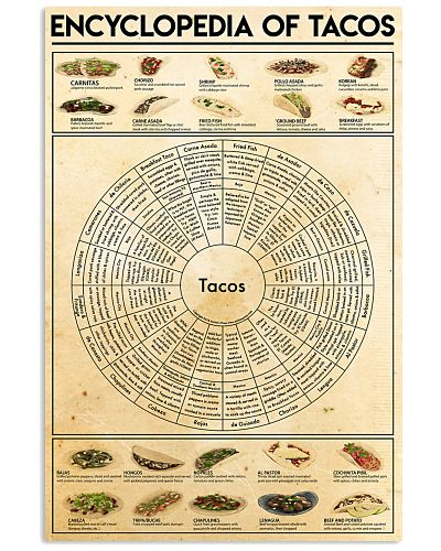 Taco-chart