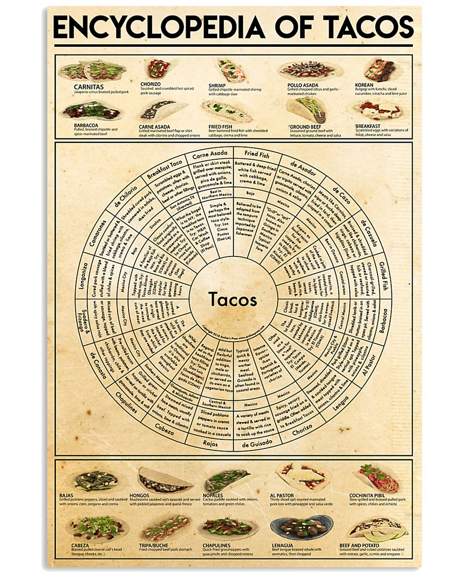 Taco-chart 24x36 Poster